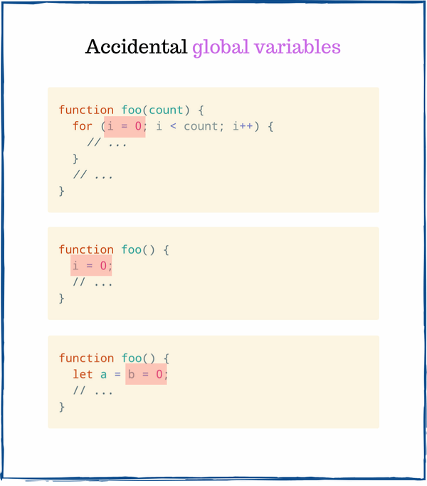 Accidental global variables JavaScript